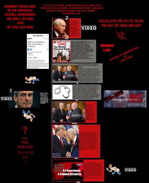 Mueller Link Analysis