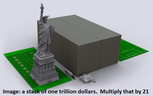 $21 trillion of tax moneyvanished.
