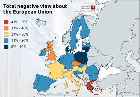 The Real Reason Europe Needs TheEU